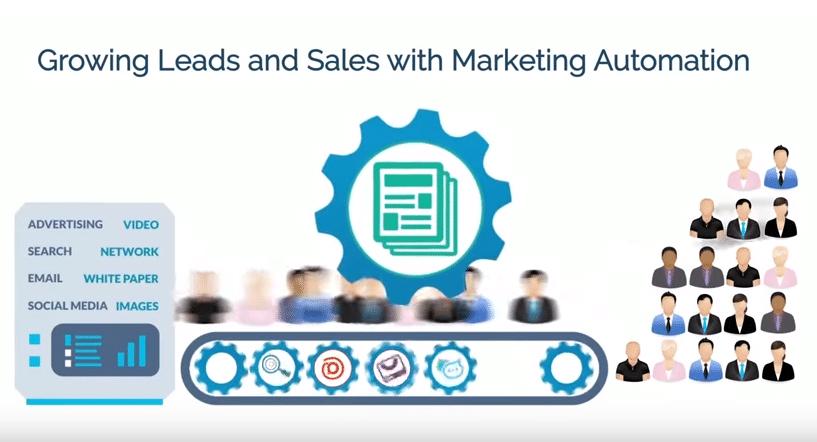 Aumentando leads e vendas com a automação de marketing | WSI Marketing Digital